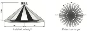 Standalone Dual Recessed Surface Mounted PIR Sensor